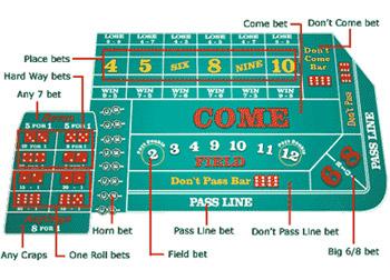 2checkout gambling